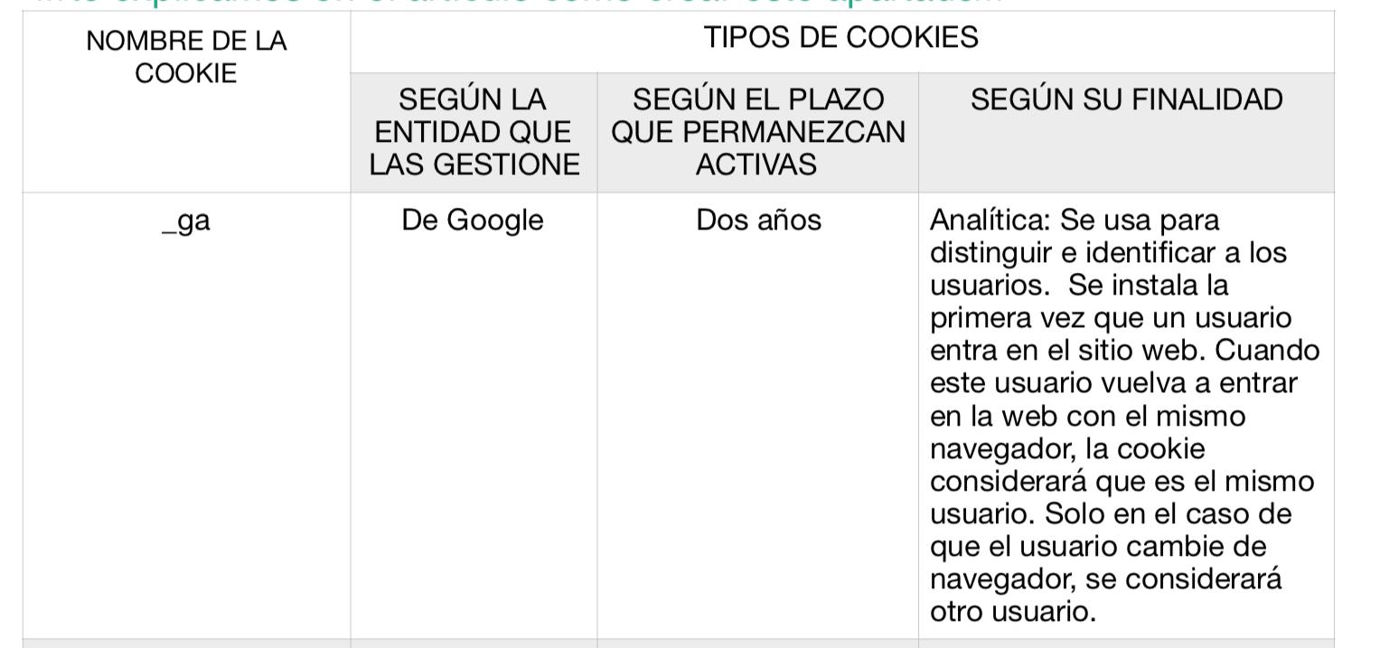 tabla ejemplo políticas de cookies